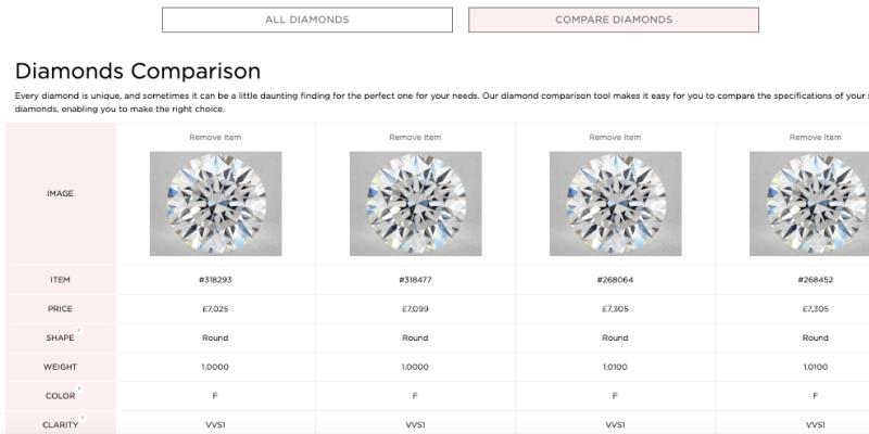 Diamond Comparison
